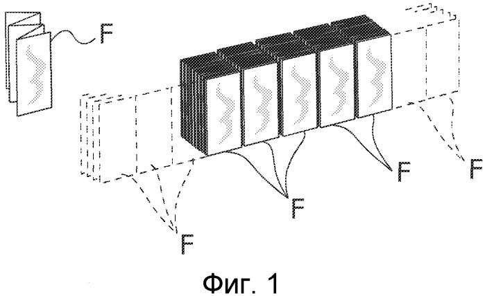 Устройство и способ для наполнения контейнеров