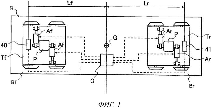 Амортизирующее устройство железнодорожного вагона