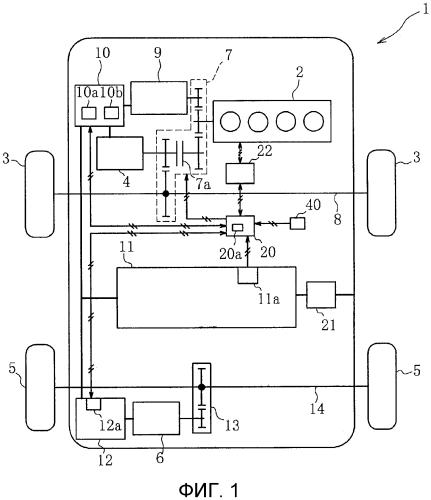 Контроллер переключения режима движения гибридного электрического транспортного средства