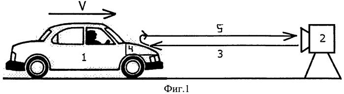 Способ определения скорости движения транспортного средства