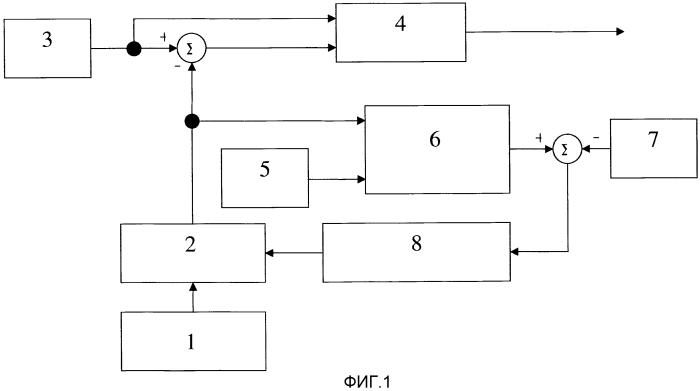 Способ и устройство для оценки выбросов оксидов азота в двигателях внутреннего сгорания