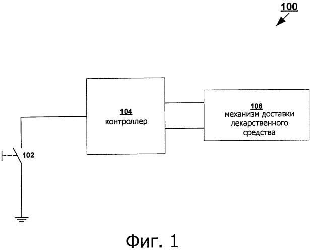Способ и схема проверки исправности выключателя