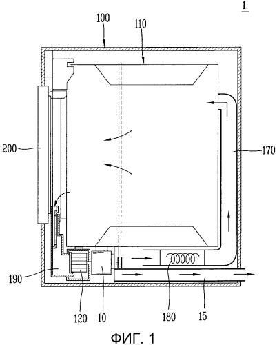 Сушильная машина для обработки белья типа теплового насоса