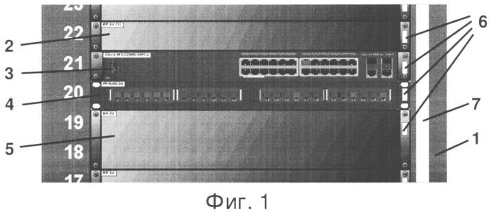 Способ контроля размещения оборудования в телекоммуникационной стойке