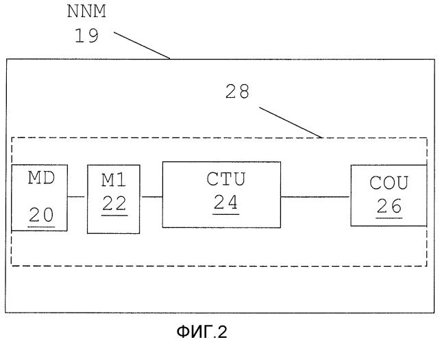Индикация физического изменения внешней части модуля узла сети