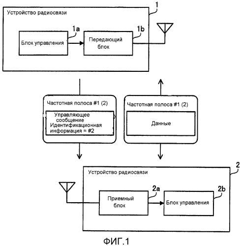Устройство радиосвязи, система радиосвязи и способ радиосвязи