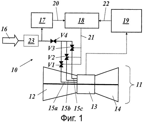 Способ работы газотурбинного двигателя и газотурбинная установка для осуществления указанного способа