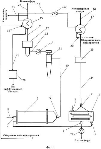 Энергосберегающая установка для сушки кормов