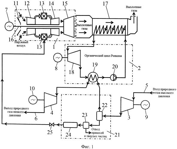 Способ работы комбинированной газотурбинной установки системы газораспределения