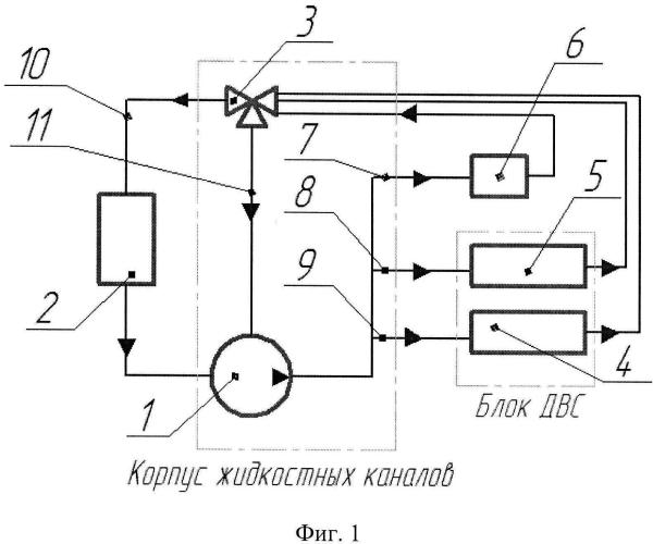 Жидкостная система охлаждения двигателя внутреннего сгорания