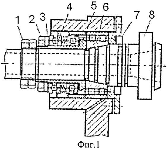 Шпиндельный узел