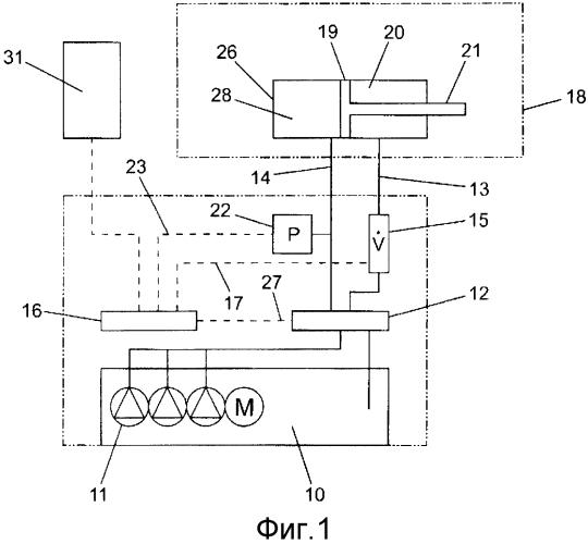 Система дистанционного управления гидравлическим динамометрическим винтовертом