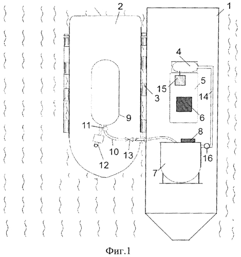 Система безопасной заправки судов сжиженным природным газом