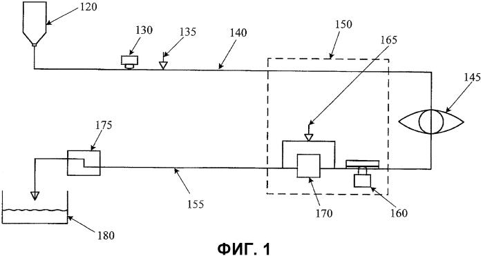 Ручной блок для факоэмульсификации со встроенным аспирационным насосом