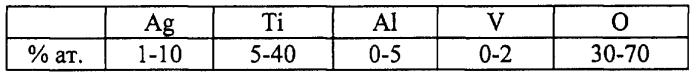 Остеосинтез с наносеребром