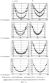 Способ двухэнергетической оценки средней плотности и эффективного атомного номера многокомпонентных материалов