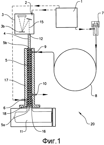 Устройство для уф-спектрометрического анализа газообразных соединений