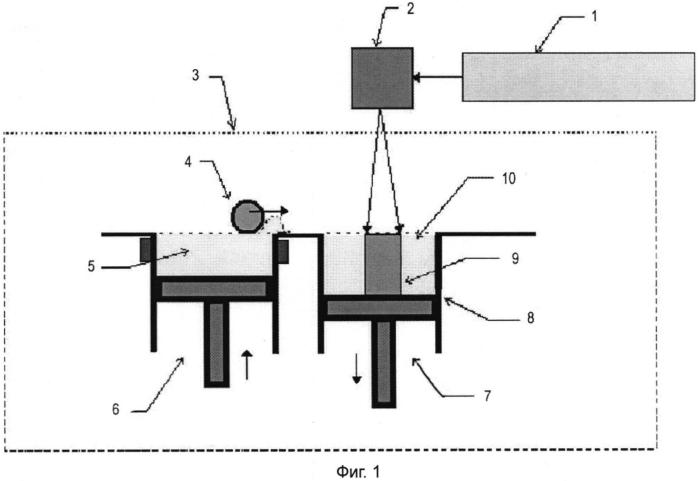 Способ изготовления сопла электродугового сварочного плазматрона