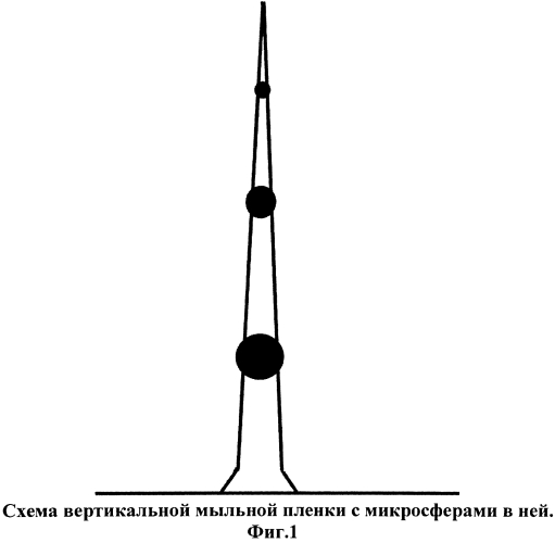 Способ разделения полых микросфер