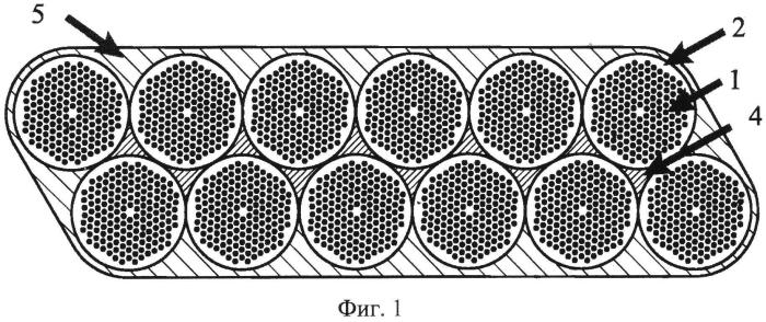 Комбинированный сверхпроводник