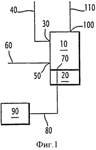 Способ переработки резиновых гранулятов для производства полуактивного карбонизата и пластификатора