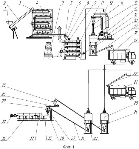 Технологическая линия для проращивания и введения в комбикорм пророщенного зерна