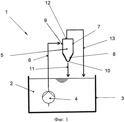 Способ и установка для очистки аммонийсодержащих сточных вод