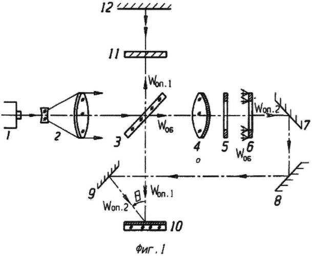 Способ голографического контроля неплоскостности кольцевых поверхностей