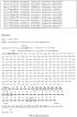 Рекомбинантная плазмидная днк pgst/art/x, кодирующая слитный химерный полипептид gst/art/x для высокоспецифичной селекции аптамеров к белку-мишени x в составе полипептида