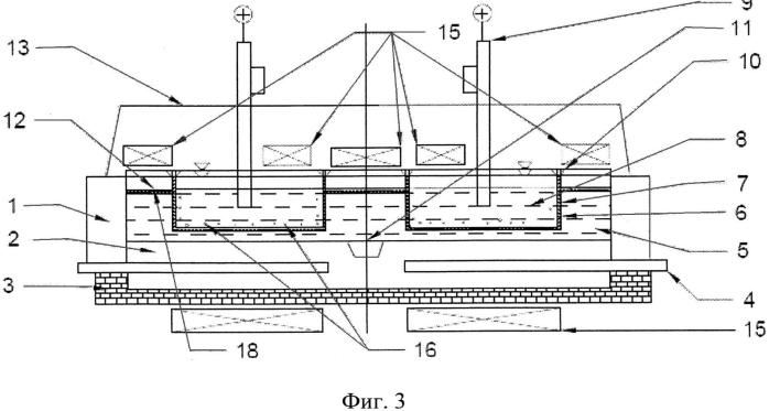 Способ и устройство рафинирования алюминия