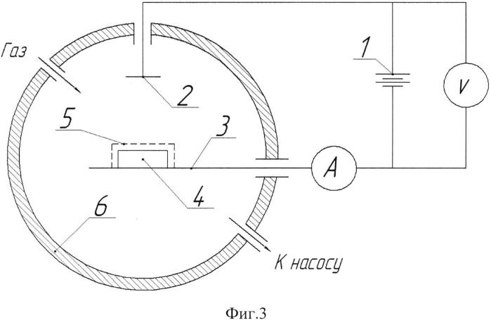 Способ упрочнения поверхности титановых сплавов в вакууме