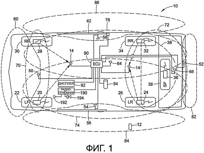Система контроля давления в шинах и система интеллектуального доступа в транспортное средство