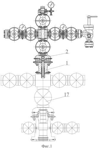 Устройство подвеса сталеполимерной трубы и способ его применения