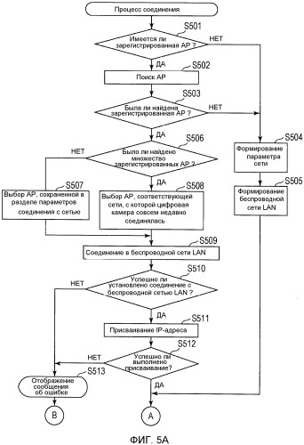 Устройство связи, способ управления устройством связи и машиночитаемый носитель записи