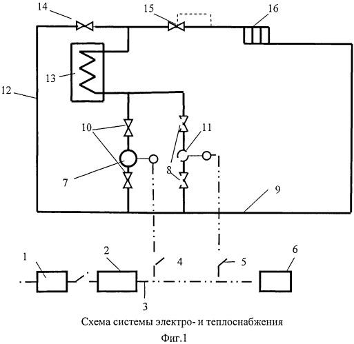 Способ и устройство для непрерывного электро- и теплоснабжения загородных жилых домов