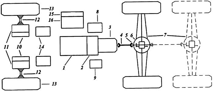 Устройство управления приводом ведущих колес транспортного средства с расширенными функциональными возможностями