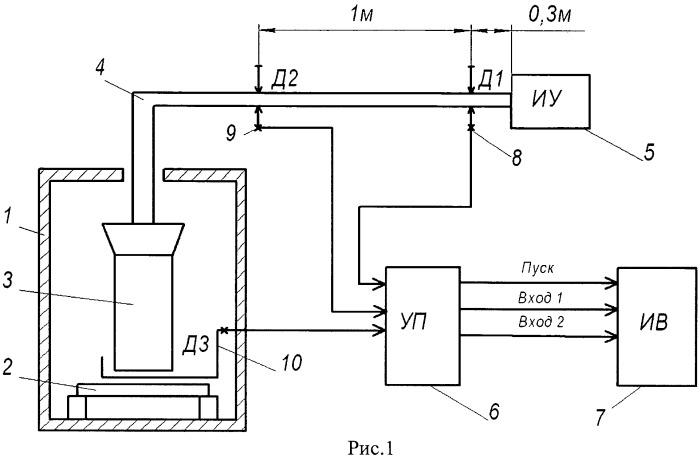 Устройство для измерения параметров срабатывания капсюля-детонатора с ударно-волновой трубкой