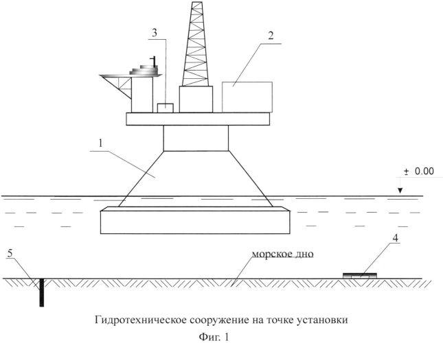 Способ консолидации грунтового основания гидротехнического сооружения