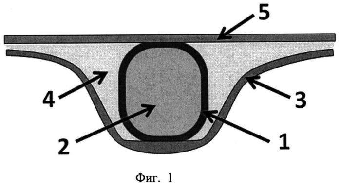 Система защиты силовых композитных элементов авиационных конструкций