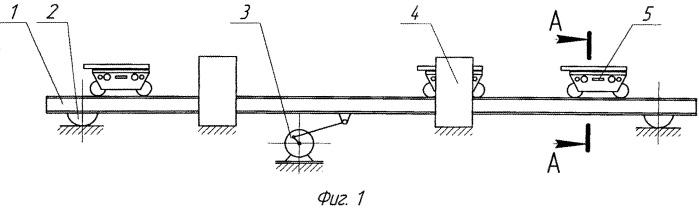 Инерционный тележечный конвейер