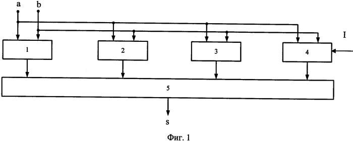 Способ организации параллельно-конвейерных вычислений в однородной вычислительной среде с коммутационно-потоковым управлением