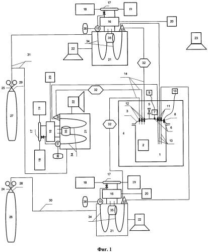 Способ определения параметров газовой среды в герметизированном контейнере с электромеханическими приборами и устройство для его реализации