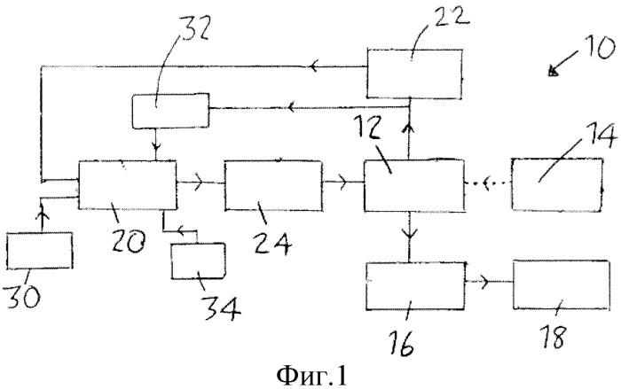 Система зарядки аккумуляторной батареи для гибридных транспортных средств
