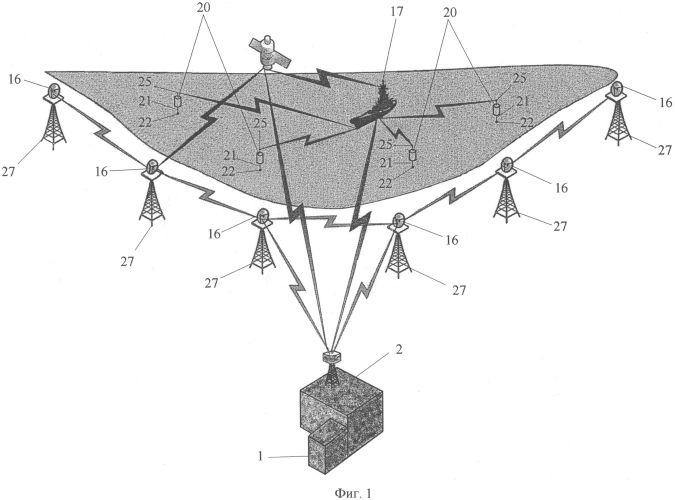 Многопозиционный комплекс с автономными радиолокационными терминалами и гидроакустическими зондами для мониторинга надводного, подводного и воздушного пространства акваторий