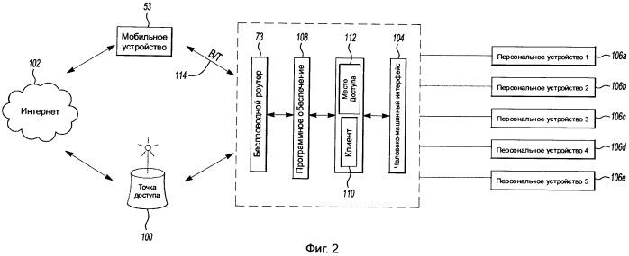 Способ и система беспроводной связи для транспортного средства