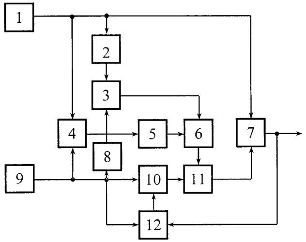 Устройство компенсации активных помех с коммутацией компенсационного канала