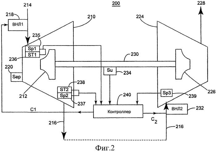 Установка турбодетандер-компрессор, способ ее регулирования и контроллер