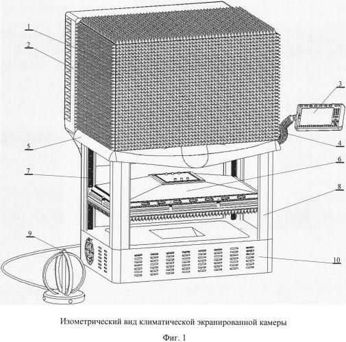 Климатическая экранированная камера