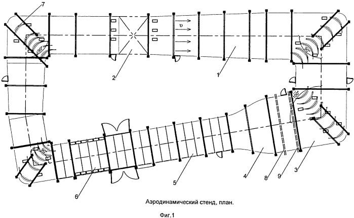 Аэродинамический стенд