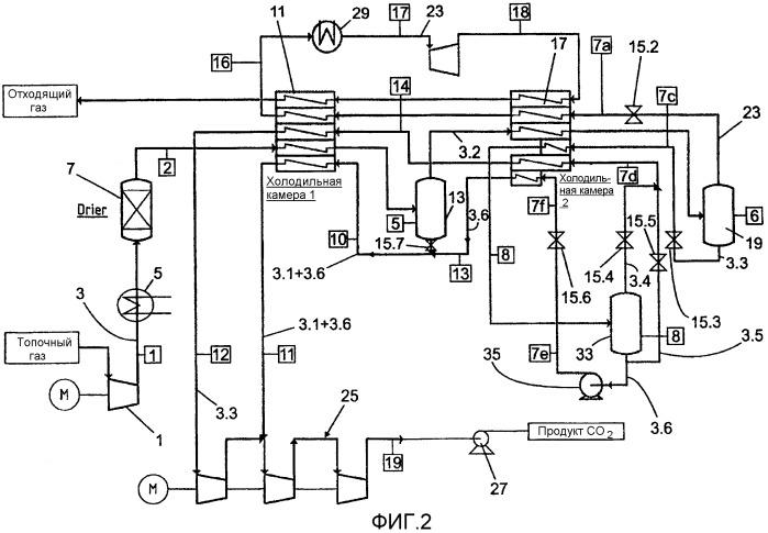 Способ и устройство для сжижения топочного газа от устройств горения